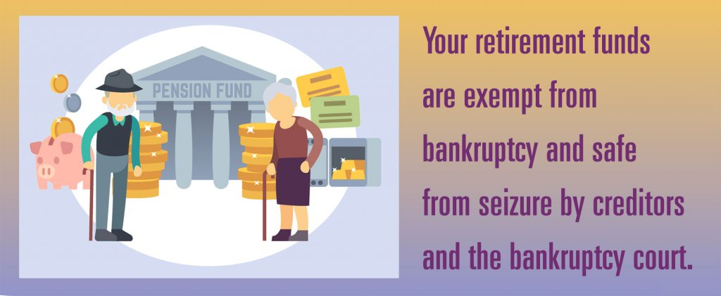 Your retirement funds are exempt from bankruptcy and safe from seizure by creditors and the bankruptcy court.